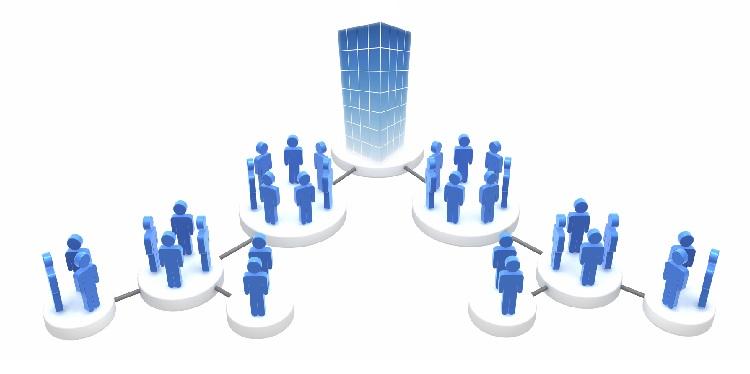 Sơ đồ tổ chức doanh nghiệp tại GOffice